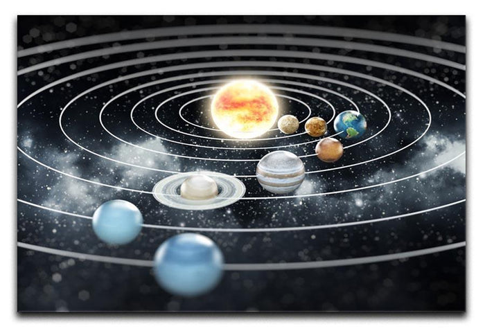 Solar system with eight planets Canvas Print or Poster