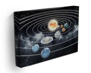 Solar system with eight planets Canvas Print or Poster - Canvas Art Rocks - 3