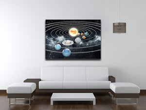 Solar system with eight planets Canvas Print or Poster - Canvas Art Rocks - 4