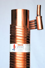 R4 Power-Pipe Example