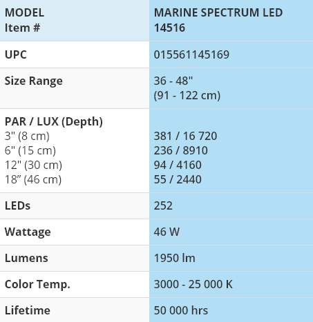 Marine Spectrum Bluetooth LED 46W up to 122cm-marine lighting-Lincs Aquatics Ltd