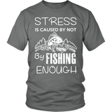 Stress By Not Fishing