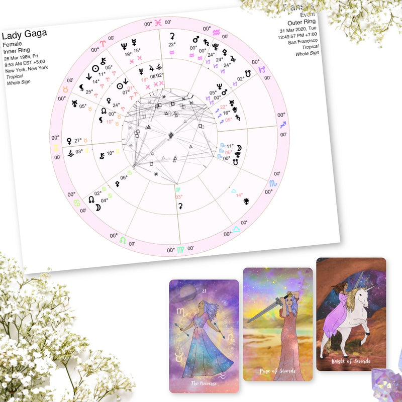 Tarot and Astrology Reading
