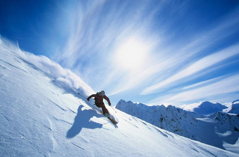 What Is Alpine Snowboarding / Skiing ?