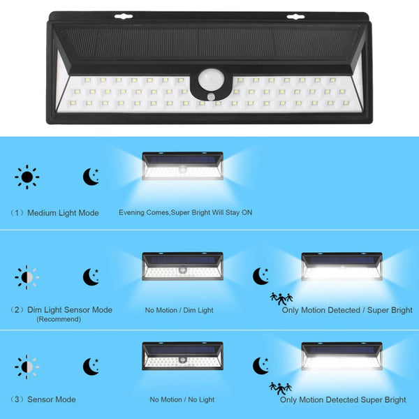 Solar Sensor Waterproof Wall Light for Outdoor Garden