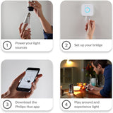 Philips Hue WhiteAmbiance LED Smart Bulb Starter Kit (2 Bulbs, Hub, Dimmer) - digitalhome philippines