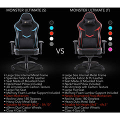 "MONSTER ULTIMATE (S) BIFMA CERTIFIED MULTI-FUNCTIONAL CHAIR (GS-734US) (Suitable for Height:- 5ft.2"" to 5ft.10"")"