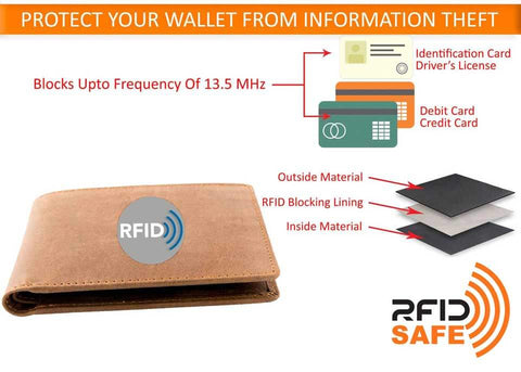 RFID Protection is included with every DiLoro Men's Leather Wallet