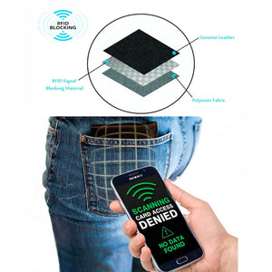 DiLoro RFID Protection Layer - Superior RFID protection with certified and tested RFID blocking technology