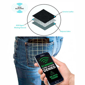 DiLoro RFID Protection - Stop RFID Theft with our strong RFID shielding technology.