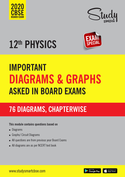 Class Physics 12 Important Diagrams and Graphs asked in Board Exams