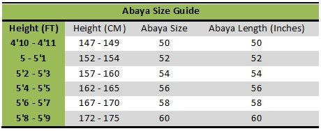 Aaliya Collections abaya size guide