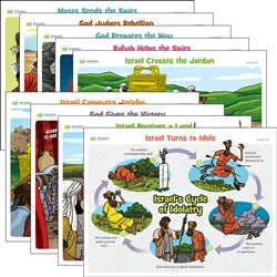 ABC2 Grades 2 - 5  Lesson Theme Posters Unit 7 - 16-2-108