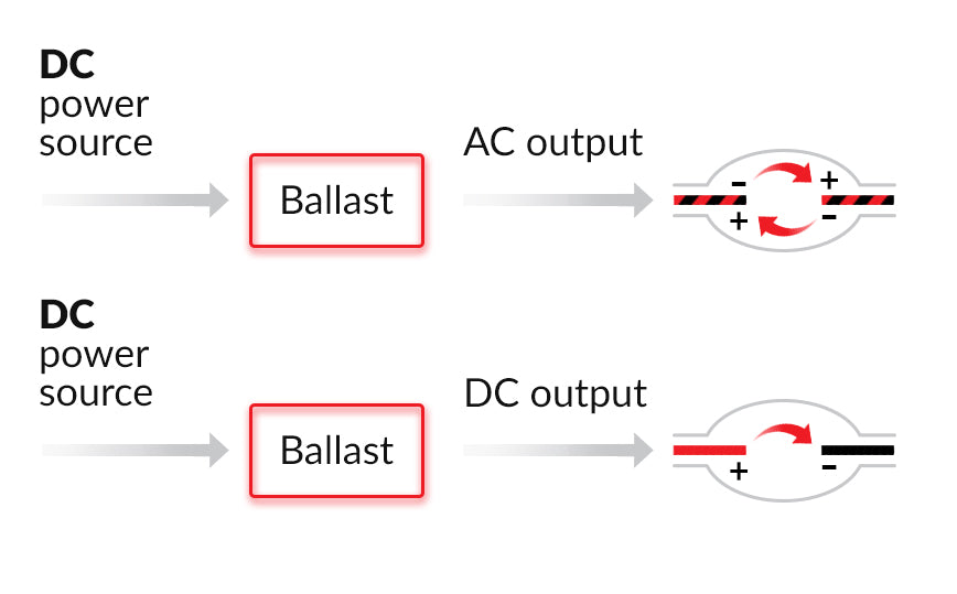 difference between AC and DC ballasts