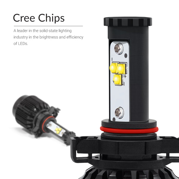 Bright 6000K Cree LED Chips which were made in the USA