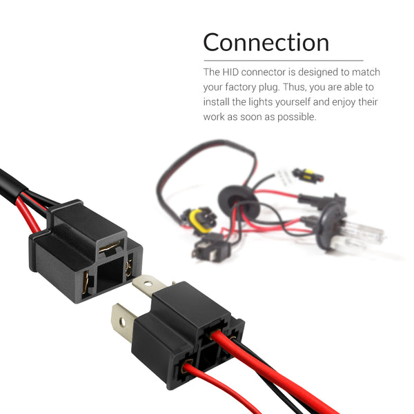 Easy to install conversion kit with plug and play connectors