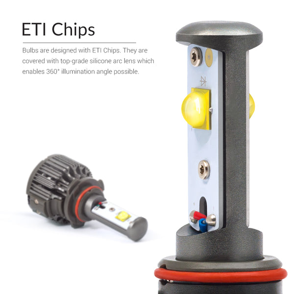 The 9006 LED bulbs are designed with ETI chips