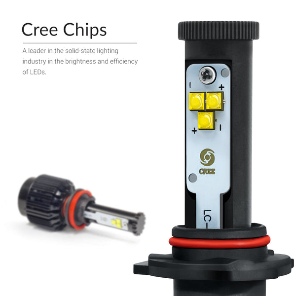 Made in the USA Bright Cree Chips