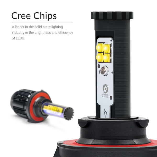 Cree LED chips are made in the USA