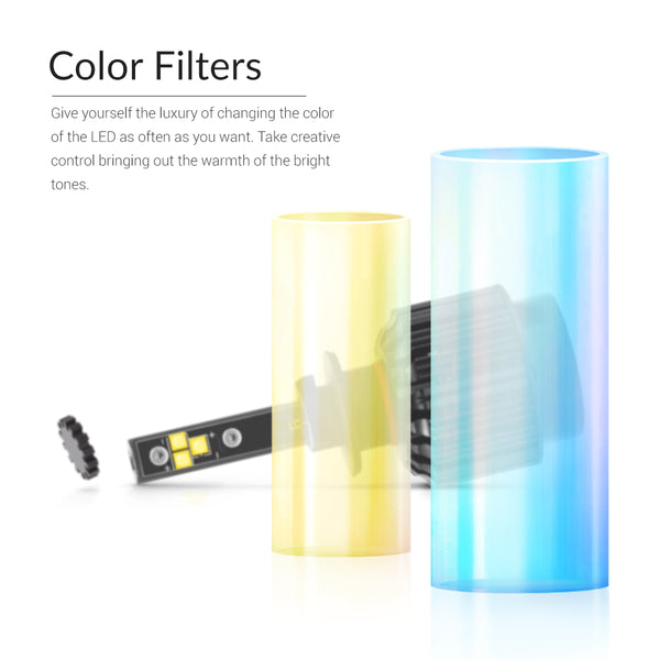 The kit comes with the sets of glass filters