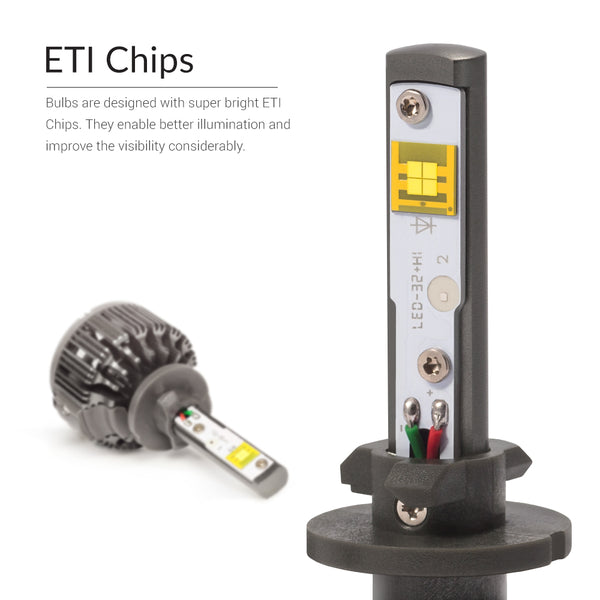 ETI 880 super bright LEDs for your truck