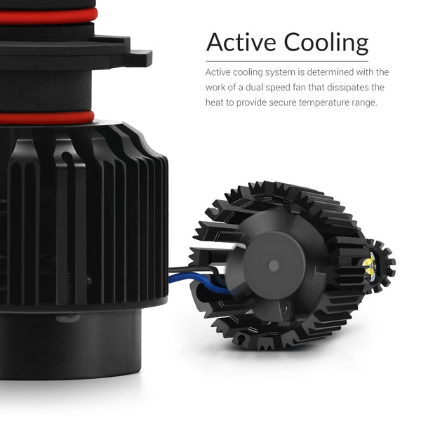 Newly designed turbo cooling system for instant heat dissipation