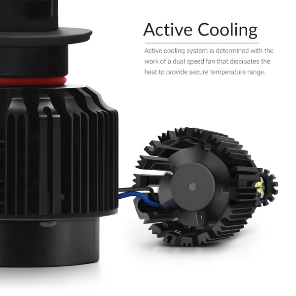Now better heat dissipation with turbo cooling fans