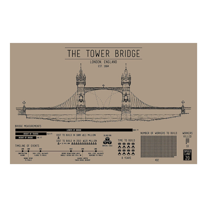 Tower Bridge Infographic Screenprint