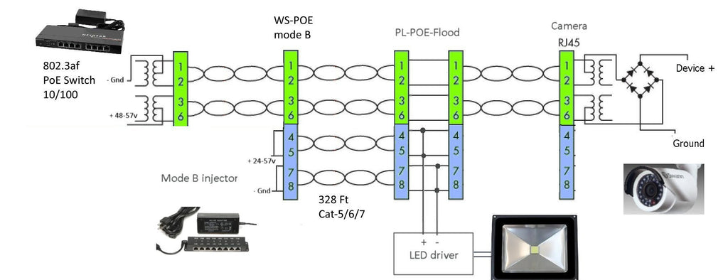 Using PoE for LED lighting saves installation costs