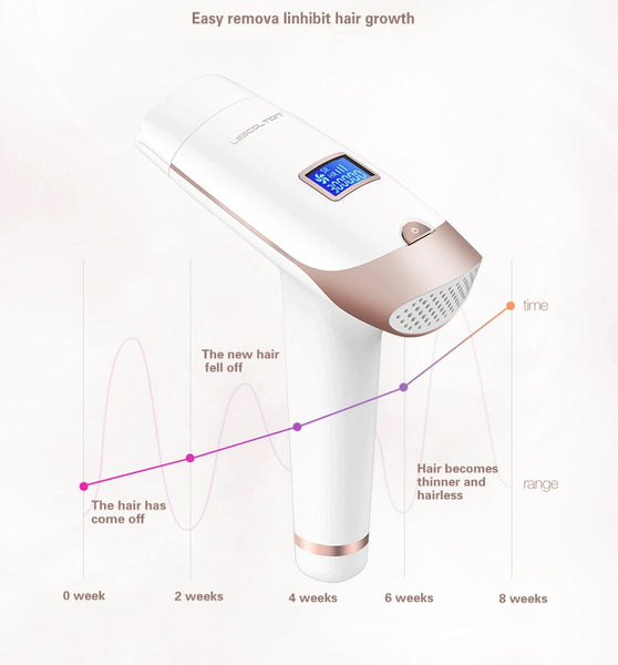 3in1 700000 pulsed IPL Laser Hair Removal