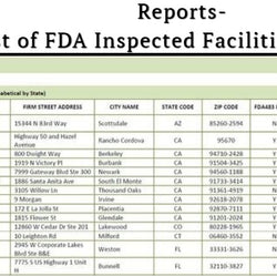 List of FDA Inspected Facilities Q1-2019