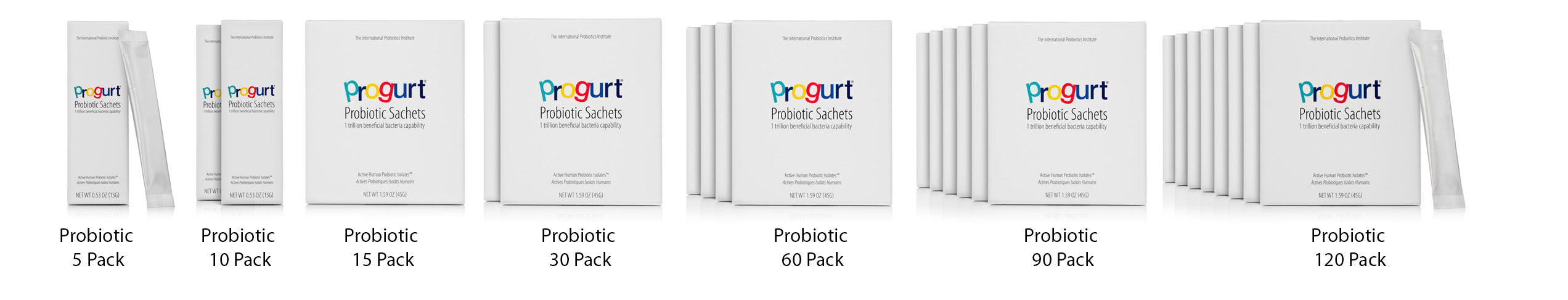 Ingredients per Probiotic Sachet