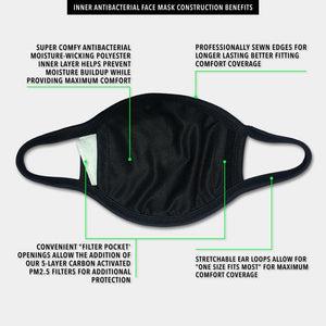 KEEP YOUR DISTANCE V1 4-LAYER FACE MASKS - LiveSore Australia