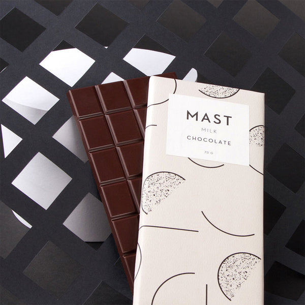 Milk Chocolate by Mast Brothers