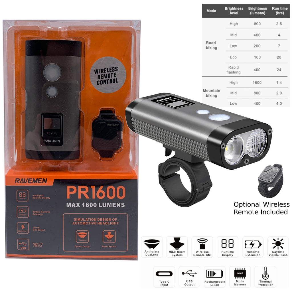 Ravemen PR1600 1600 Lumens USB Dual Head Light w/ Remote Switch
