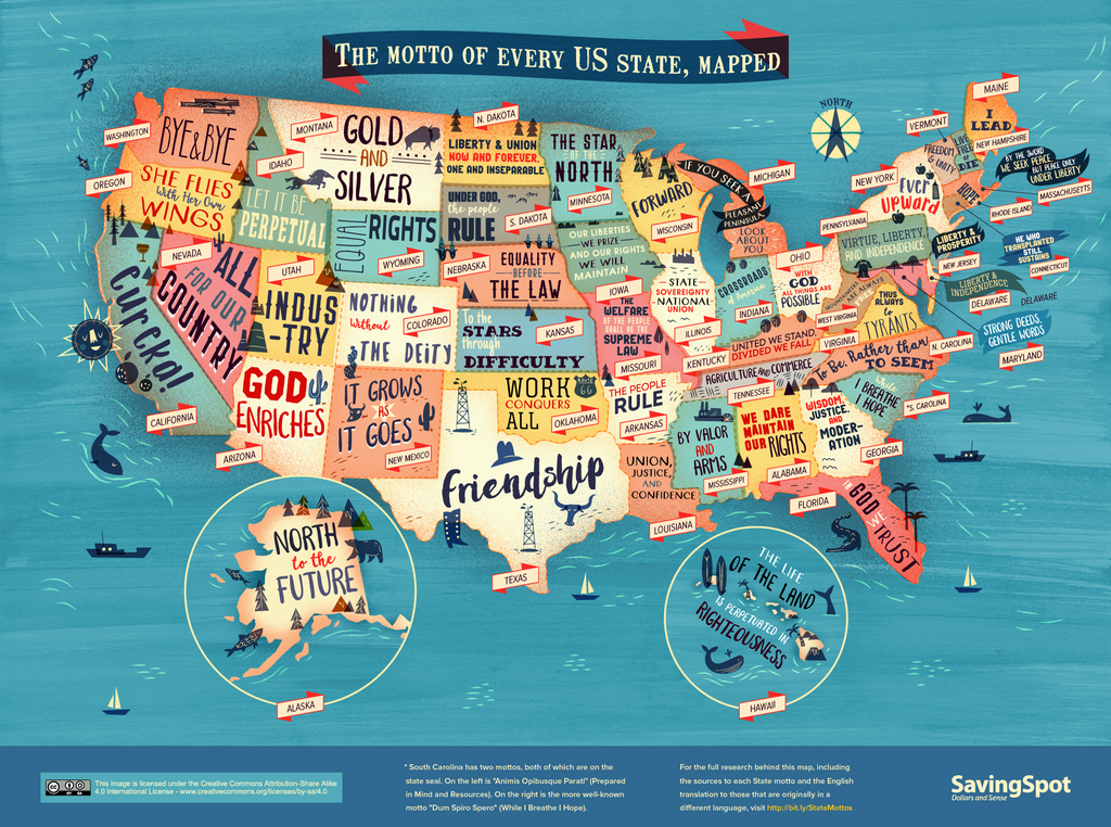 Picture of: Every Us State S Motto In One Handy Map The Foodnited States