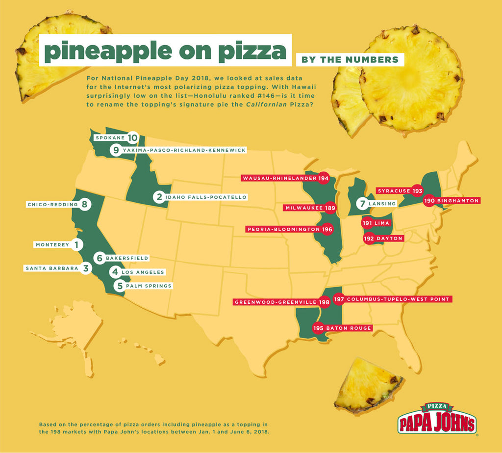 pinepalle-on-pizza