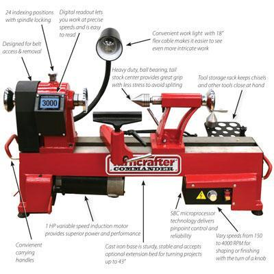 Turncrafter Commander 12 In Variable Speed Midi Lathe Wood Lathes