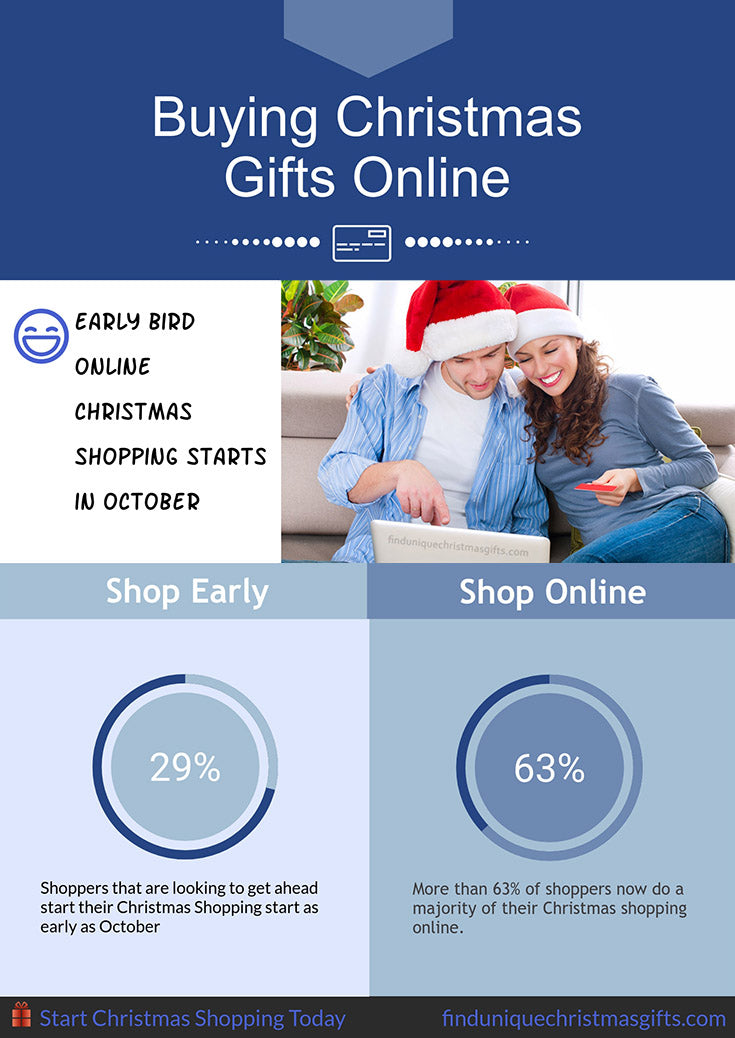 Buying Christmas Gifts Online - Find Unique Christmas Gifts