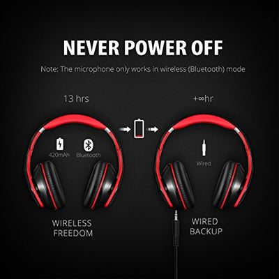 Mpow Headphones Over Ear 059