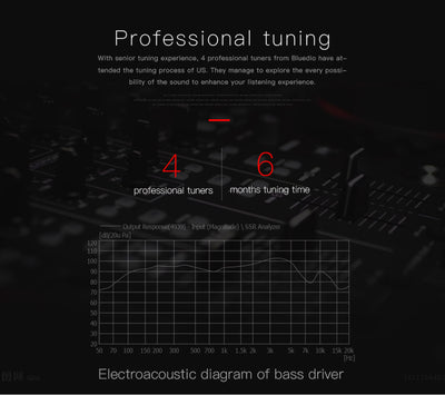 Bluedio US Deep Bass 3D Speaker System Professional Tuning