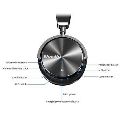 Bluedio T4 Bluetooth Noise Cancelling Headphones Details