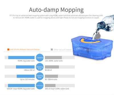 Wet Mopping Robot Vacuum Cleaner iLIFE V7s Pro Auto Damp Mopping