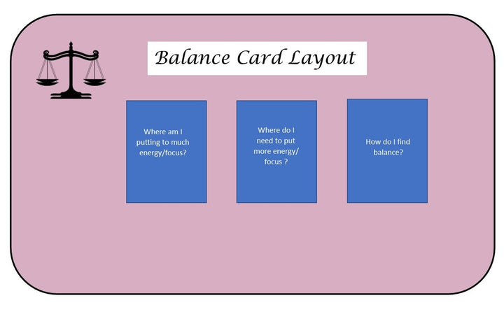 Balance Card Spread Reading