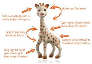 So'Pure Sophie the Giraffe Prestige gift pack-the little haven