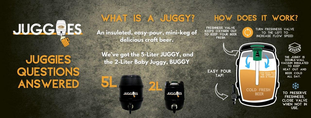 Got a question about JUGGIES? Check out the FAQ...