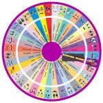 Emotion Wheel - www.therapeutictools.co.za