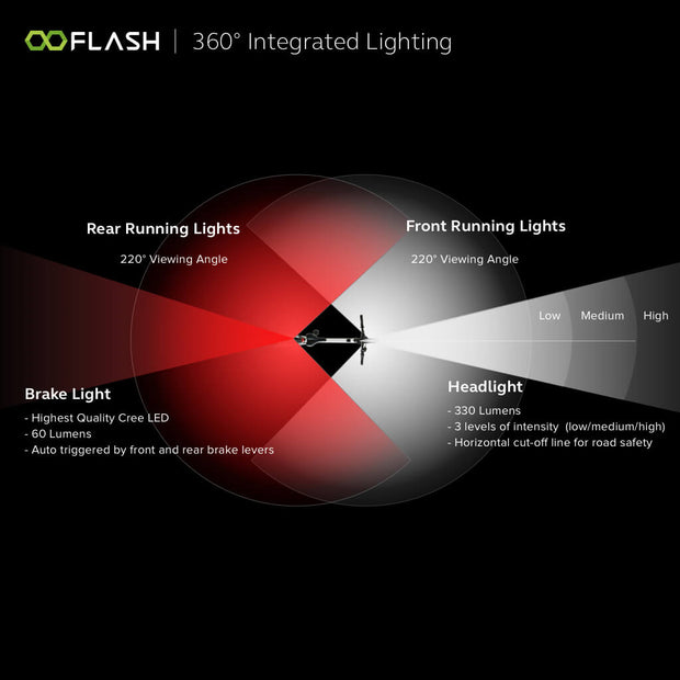 Flash v1 Commuter Deluxe safety lighting