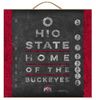 College Eye Chart Plaque
