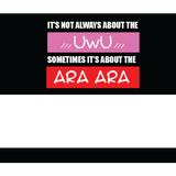 Not Always about the UWU